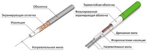 Одножильный и двужильный нагревательный кабель