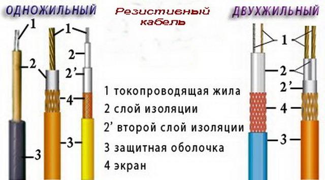 rezistivniy-kabel