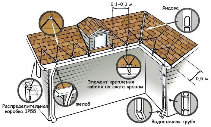 shema-sistema