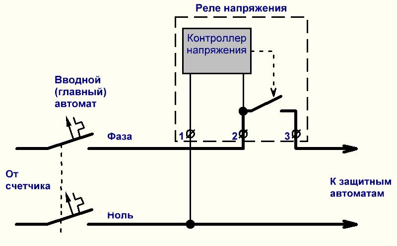 Shema-vklyucheniya-rele-napryazheniya_samelectric.ru_